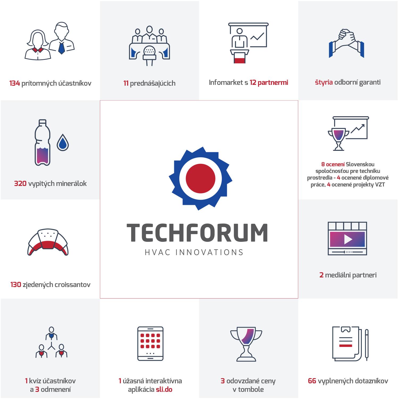 techforum_ikony